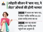 क्रेडिट कार्ड नहीं मिल पा रहा है तो छोटी जरूरतों के लिए इस्तेमाल करें 'बाय नाउ, पे लेटर'|बिजनेस,Business - Money Bhaskar
