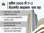अब शेयर्स को बेचने पर 1 दिन में ही मिलेगा पैसा, जनवरी 2022 से लागू होगा नियम|बिजनेस,Business - Money Bhaskar