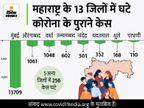 बीते दिन 24,148 नए मामले, ये 11 मार्च के बाद सबसे कम; ऐसा महाराष्ट्र के 13 जिलों में पुराने केस घटने से हुआ|देश,National - Money Bhaskar