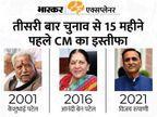 गुजरात में मोदी के अलावा भाजपा का कोई मुख्यमंत्री 5 साल का कार्यकाल पूरा नहीं कर सका, चुनाव से पहले CM क्यों बदल देती है भाजपा?|एक्सप्लेनर,Explainer - Money Bhaskar