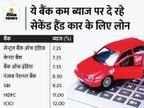 सेकेंड हैंड कार खरीदने के लिए भी ले सकते हैं लोन, सेन्ट्रल बैंक ऑफ इंडिया और केनरा सहित कई बैंक 8% से भी कम ब्याज पर दे रहे कर्ज|बिजनेस,Business - Money Bhaskar
