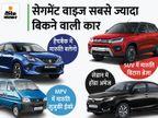 हैचबैक में मारुति बलेनो तो सेडान में होंडा अमेज का रहा दबदबा, जानिए SUV और MPV में किन गाड़ियों का रहा बोलबाला|टेक & ऑटो,Tech & Auto - Money Bhaskar