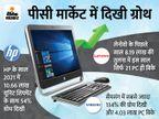 10.66 लाख यूनिट शिपमेंट के साथ रहा सबसे आगे, जानिए सैमसंग और अन्य ब्रांड की रैंक|टेक & ऑटो,Tech & Auto - Money Bhaskar