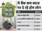 SBI ने होम लोन की ब्याज दर में कटौती की, अब 7.45% पर मिलेगा कर्ज बिजनेस,Business - Money Bhaskar