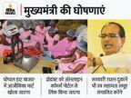 क्लस्टर लेवल के बेस्ट फेडरेशन को 1 करोड़ रुपए देगी सरकार; मिशन से जुड़ी महिलाओं का प्राइवेट अस्पताल में 5 लाख तक का इलाज मुफ्त|मध्य प्रदेश,Madhya Pradesh - Money Bhaskar