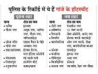 2 साल पहले जहां पुलिस ने की थी सर्जिकल स्ट्राइक, भोपाल का वही इतवारा नशे की सबसे बड़ी मंडी|भोपाल,Bhopal - Money Bhaskar