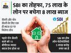 अब 75 लाख रुपए तक का होम लोन सस्ते में, SBIदेगा 6.70% पर कर्ज|बिजनेस,Business - Money Bhaskar
