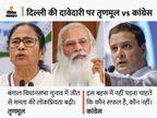तृणमूल कांग्रेस ने मुखपत्र में दावा ठोका, कहा- राहुल फेल हुए, ममता बनर्जी मोदी से मोर्चा लेने में सफल रहीं देश,National - Money Bhaskar