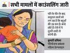 कोरोना ने पति को छीन लिया, मुआवजा मिला तो ससुराल वालों ने रख लिया; बच्चों के साथ फाकाकशी की नौबत आई तो मायके में रहने लगीं|पटना,Patna - Money Bhaskar