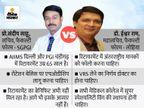 यूपी सरकार डॉक्टरों की अवकाश प्राप्ति की उम्र 70 साल करने पर कर रही विचार, लखनऊ के तीन बड़े मेडिकल संस्थान आपस में भिड़े|लखनऊ,Lucknow - Money Bhaskar