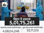 आप इनमें नहीं हैं शामिल तो आज ही लगवाएं कोरोना का टीका, अब 6 करोड़ में हो जाएं शामिल|बिहार,Bihar - Money Bhaskar