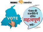 पंजाब में दलित सिख चन्नी बने मुख्यमंत्री; चुनाव से 6 महीने पहले कांग्रेस ने क्यों दी दलित को कुर्सी? क्या है इसके पीछे की राजनीति? एक्सप्लेनर,Explainer - Money Bhaskar