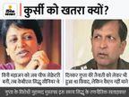 पंजाब का CM बदलने के बाद CS विनी महाजन और DGP दिनकर गुप्ता को लेकर चर्चाएं तेज, सबकी नजर मुख्यमंत्री चन्नी पर|जालंधर,Jalandhar - Money Bhaskar
