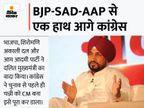 32% दलित आबादी वाले पंजाब में BJP नाम सोचती रह गई और कांग्रेस ने दे दिया पहला दलित CM, नाम चरणजीत सिंह चन्नी|पंजाब,Punjab - Money Bhaskar