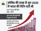 रेटिंग अपग्रेड के लिए भारत मूडीज से कर सकता है बात, 28 सितंबर को हो सकती है अधिकारियों से मुलाकात बिजनेस,Business - Money Bhaskar