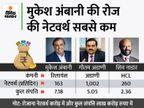 गौतम अडाणी की संपत्ति हर दिन 1,002 करोड़ रुपए बढ़ी, फिर से एशिया के दूसरे सबसे अमीर कारोबारी बने बिजनेस,Business - Money Bhaskar