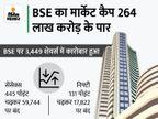 सेंसेक्स 59700 और निफ्टी 17800 के ऊपर बंद; ONGC का शेयर 10% से ज्यादा उछला|बिजनेस,Business - Money Bhaskar