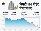 सेंसेक्स 555 पॉइंट टूटा, निफ्टी 17650 के नीचे बंद; मेटल, फार्मा शेयर्स पर दिखा दबाव बिजनेस,Business - Money Bhaskar