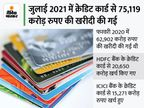 अगस्त में क्रेडिट कार्ड से ग्राहकों ने जमकर खर्च किया, 77,981 करोड़ रुपए की हुई खरीदारी बिजनेस,Business - Money Bhaskar