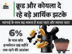 क्रूड और कोयला दे सकते हैं देश को दोहरा झटका; बढ़ा सकते हैं महंगाई, ग्रोथ में अटका सकते हैं रोड़ा|बिजनेस,Business - Money Bhaskar