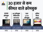 अमेजन पर 30 हजार रुपए से कम कीमत में मिल रहे, ऑनलाइन क्लास और वर्क फ्रॉम होम में काम आएंगे|टेक & ऑटो,Tech & Auto - Money Bhaskar