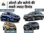 माइलेज, मेंटेनेंस से सेफ्टी रेटिंग तक, आपके बजट पर खरी उतरेंगी ये कारें; अभी ट्राइबर पर 45 हजार रुपए तक डिस्काउंट भी मिल रहा|टेक & ऑटो,Tech & Auto - Money Bhaskar