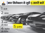 कंपनी से लेकर मॉडल और कीमत तक 5 बातों का ध्यान रखेंगे तो पहली कार को सिलेक्ट करने में होगी आसानी|टेक & ऑटो,Tech & Auto - Money Bhaskar