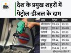 लगातार 7वें दिन बढ़े पेट्रोल-डीजल के दाम, 11 दिनों में ही पेट्रोल 2.80 और डीजल 3.30 रुपए महंगा हुआ|बिजनेस,Business - Money Bhaskar