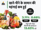 पांच महीने के निचले स्तर पर पहुंची रिटेल महंगाई, सब्जियों के दाम 22% गिरे|बिजनेस,Business - Money Bhaskar