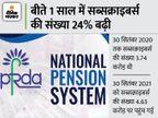 नेशनल पेंशन सिस्टम से बीते एक साल में जुड़े 97 लाख लोग, सब्सक्राइबर्स की संख्या बढ़कर 4.63 करोड़ हुई|बिजनेस,Business - Money Bhaskar