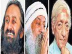 भारतीय ध्यान योग : जगन्मान्य पावलेली जीवनपद्धती|सोलापूर,Solapur - Divya Marathi