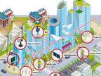 राज्यात १० स्मार्ट सिटी, 'अमृत'अंतर्गत ३७ शहरे, यूपीला सर्वाधिक लाभ|देश,National - Divya Marathi