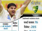 क्रिकेटर बनण्यापूर्वी कोणती नोकरी करत होता धोनी, जाणून घ्या...| - Divya Marathi