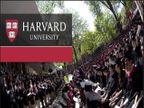 युथ कट्टा: ही आहेत जगातील टॉप 20 विद्यापीठे| - Divya Marathi