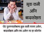 तुमचे पोट फुगते तर असू शकतो सीरियस आजार, हे आहेत 10 संकेत...|जीवन मंत्र,Jeevan Mantra - Divya Marathi