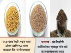 सकाळी चहाऐवजी प्यावे हे ड्रिंक्स, महिनाभरात कमी होईल वजन...|जीवन मंत्र,Jeevan Mantra - Divya Marathi