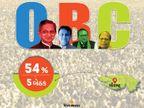 ભાજપનો ગેમપ્લાનઃ પાટીદાર નારાજ છે તો OBCને રાજી કરો અને સત્તા જાળવો| - Divya Bhaskar