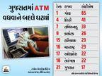 દેશના વિકાસનું ગ્રોથ એન્જિન ગણાતું ગુજરાત એટીએમની સંખ્યામાં સિક્કીમ-લક્ષદ્વીપ-કાશ્મીર કરતાંય પછાત, દેશમાં 21મા ક્રમે| - Divya Bhaskar