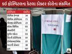 અમદાવાદમાં 159 સરકારી અને 38 ખાનગી ડોક્ટરોને ચેપ લાગ્યો, સૌથી વધુ સિવિલના ડોક્ટર્સ ચેપગ્રસ્ત|અમદાવાદ,Ahmedabad - Divya Bhaskar