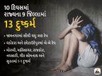હાથરસ ગેંગરેપ બાદ ગુજરાતમાં 10 દિવસમાં બે ગેંગરેપ સહિત 13 દુષ્કર્મ, 5 સગીરા, બે મંદબુદ્ધિની મહિલા અને ત્રણ બાળકીઓ પર બળાત્કાર અમદાવાદ,Ahmedabad - Divya Bhaskar