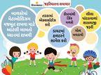 સ્લો મેટાબોલિઝ્મ બીમારીનું કારણ બની શકે છે, જાણો તેને મજબૂત કરવાની રીત યુટિલિટી,Utility - Divya Bhaskar