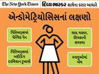 જે મહિલાઓ જાડા અને સોફ્ટ બેડનો ઉપયોગ કરે છે તેમને એન્ડોમેટ્રિયોસિસનું જોખમ વધારે છે યુટિલિટી,Utility - Divya Bhaskar