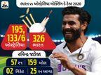 ત્રીજા દિવસે 6 વિકેટ ગુમાવીને માત્ર 2 રનની લીડ લઈ શક્યું ઓસ્ટ્રેલિયા, જાડેજાનું ઓલરાઉન્ડ પર્ફોર્મન્સ|ક્રિકેટ,Cricket - Divya Bhaskar