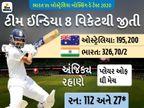 સિરીઝ 1-1થી બરાબર, ઓસ્ટ્રેલિયા સામે ટીમ ઈન્ડિયા 6 વર્ષથી બોક્સિંગ-ડે ટેસ્ટ નથી હારી|ક્રિકેટ,Cricket - Divya Bhaskar