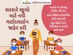 બાળકોને અલગ અલગ દિવસે શાળાએ જવું પડશે, એક બેંચ પર 2 બાળકો જ બેસી શકશે, 5 ગ્રાફિક્સથી સમજો સંપૂર્ણ ગાઈડલાઈન|યુટિલિટી,Utility - Divya Bhaskar