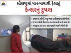 પાન-માવા-સિગારેટથી ગુજરાતમાં સૌથી વધુ કેન્સરના દર્દી સૌરાષ્ટ્રમાં, દર વર્ષે આશરે 6 હજારથી વધુ લોકો કેન્સરગ્રસ્ત બને છે, 30 ટકાને જડબા-જીભમાં કેન્સર|રાજકોટ,Rajkot - Divya Bhaskar