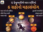 59 વર્ષ પછી 12 ફેબ્રુઆરીએ મકર રાશિમાં 6 ગ્રહોનું મહાગઠબંધન, અશુભ અસરથી બચવા શનિદેવ અને હનુમાનજીને સિંદૂર ચઢાવવું|જ્યોતિષ,Jyotish - Divya Bhaskar