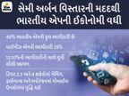 ભારતમાં ચાઈનીઝ એપ્સની ભાગીદારી ઘટી, ઈન્સ્ટોલેશનની બાબતમાં દેશી એપ્સનું વર્ચસ્વ વધ્યું|ગેજેટ,Gadgets - Divya Bhaskar