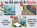 મેક ઇન ઇન્ડિયાથી પ્રેરાઈને ગુજરાતી યુવાને પાણીની બચત માટે ડિવાઇસ વિકસાવ્યું, ઓવરફ્લોથી દર મહિને થતો 25 લાખ લીટર પાણીનો બગાડ રોકાશે|ઓરિજિનલ,DvB Original - Divya Bhaskar