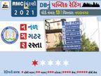 પીવાના પાણીની સમસ્યા, અંતરિયાળ વિસ્તારમાં રોડ-રસ્તા અને સફાઇનો અભાવ, CCTV કેમેરા લગાવવા માંગ|રાજકોટ,Rajkot - Divya Bhaskar
